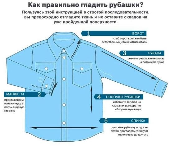 как правильно гладить рубашки